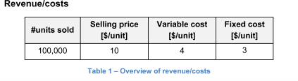 Revenue/costs