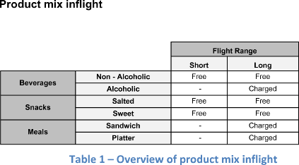 Product mix inflight