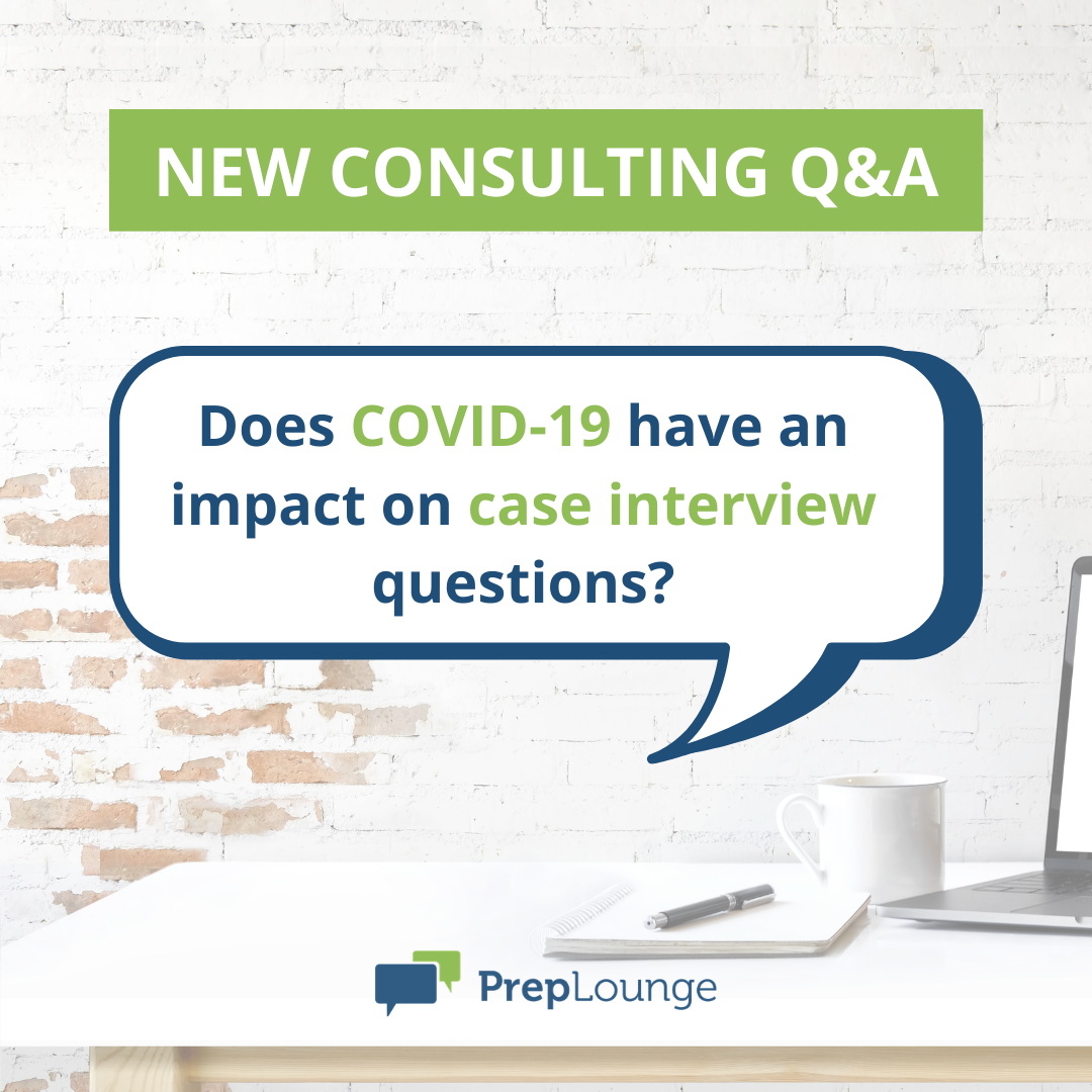 The impact of COVID on case questions