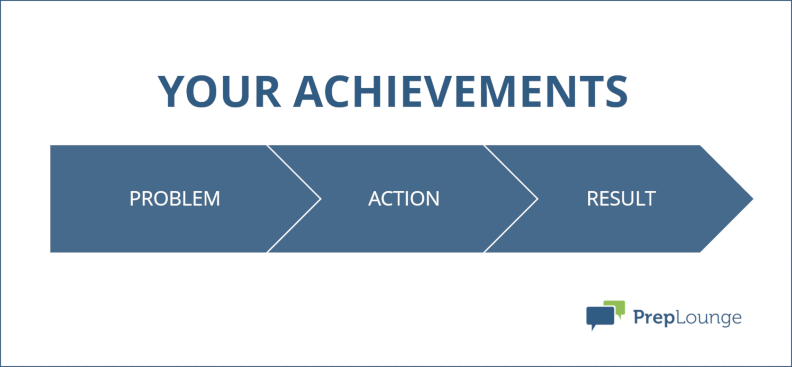 consultant achievements