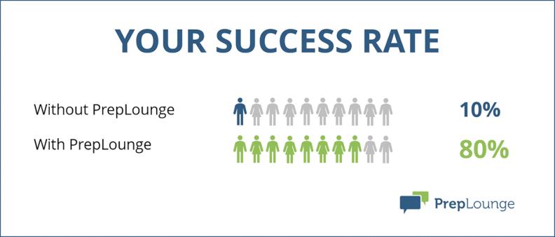 PrepLounge Success Rate