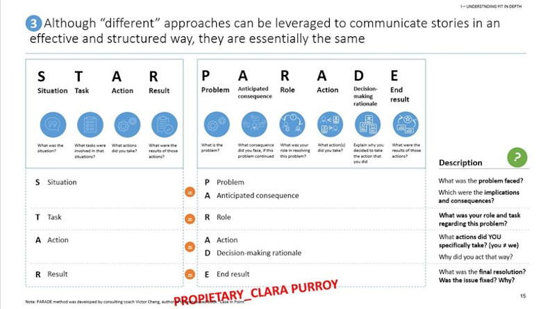 STAR and PARADE Methodology