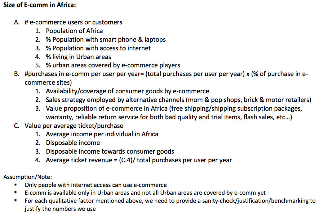 Market sizing case solution e-commerce in Africa