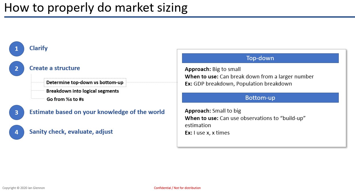 How to properly do market sizing