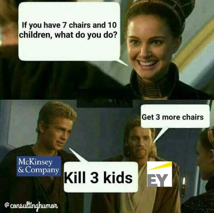 Star Wars Consulting Meme